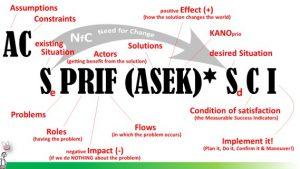 AC SPRIF (ASEK)* SCI _version2